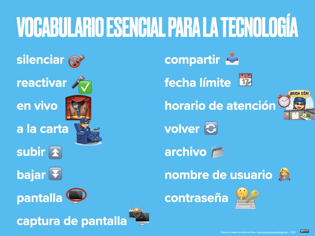 Essential tech vocab.001.jpeg